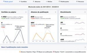 Estatisticas no Facebook