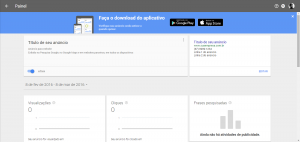 Painel do AdWords Express