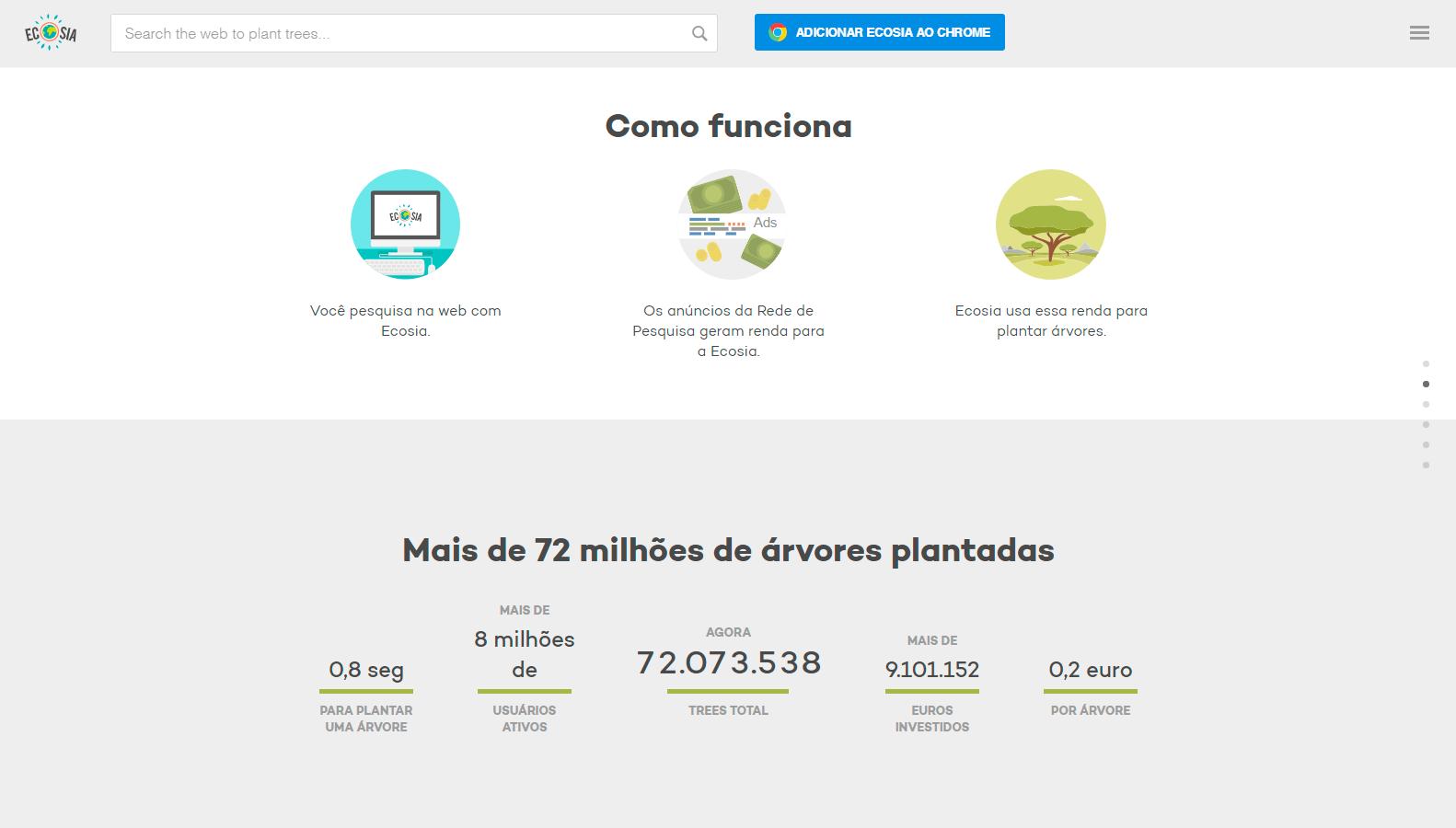 Ecosia - Como funciona?